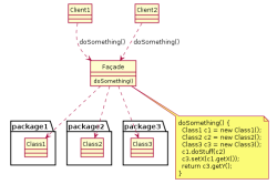 Example_of_Facade_design_pattern_in_UML